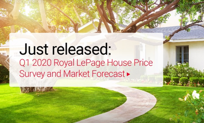 Q1 2020, Royal LePage Market Forecast