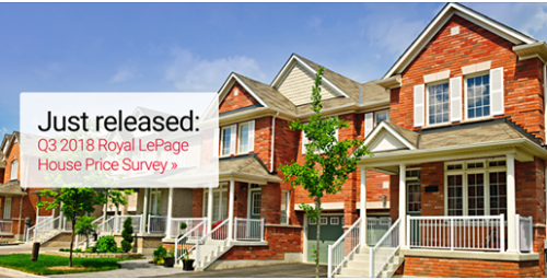 Royal LePage Q3 2018 House Price Survey and Market Forecast