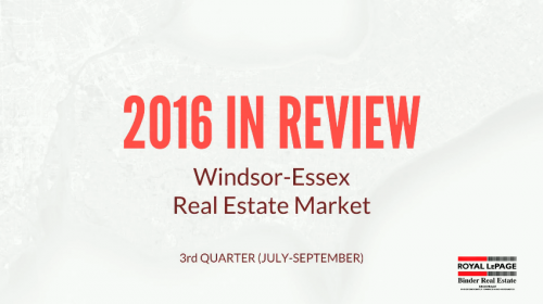 Q3 2016 Windsor-Essex County Real Estate Market Statistics